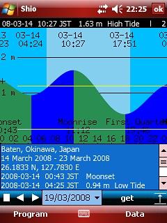 Приливы И Отливы Программа Скачать Для Пк - фото 3